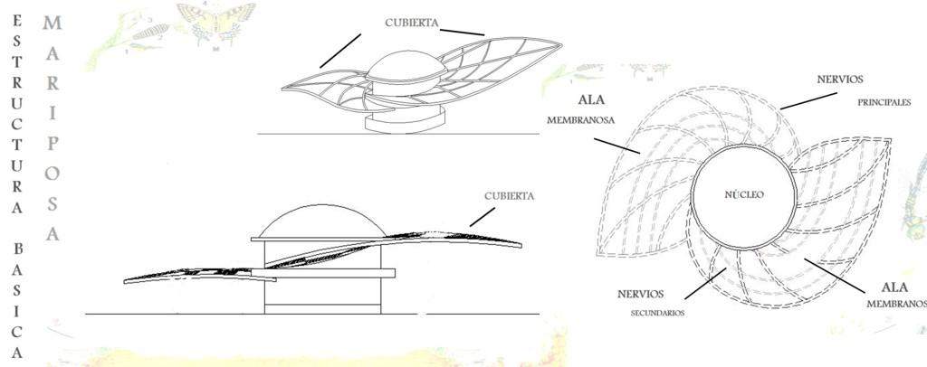 Propuesta mariposa nodolab for Conceptualizacion de la arquitectura