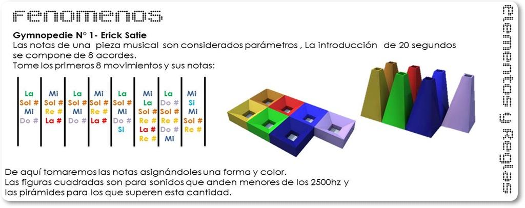 T.08_nodolab_Elementos y reglas_Ascencio_nodo d_SISTEMA 3